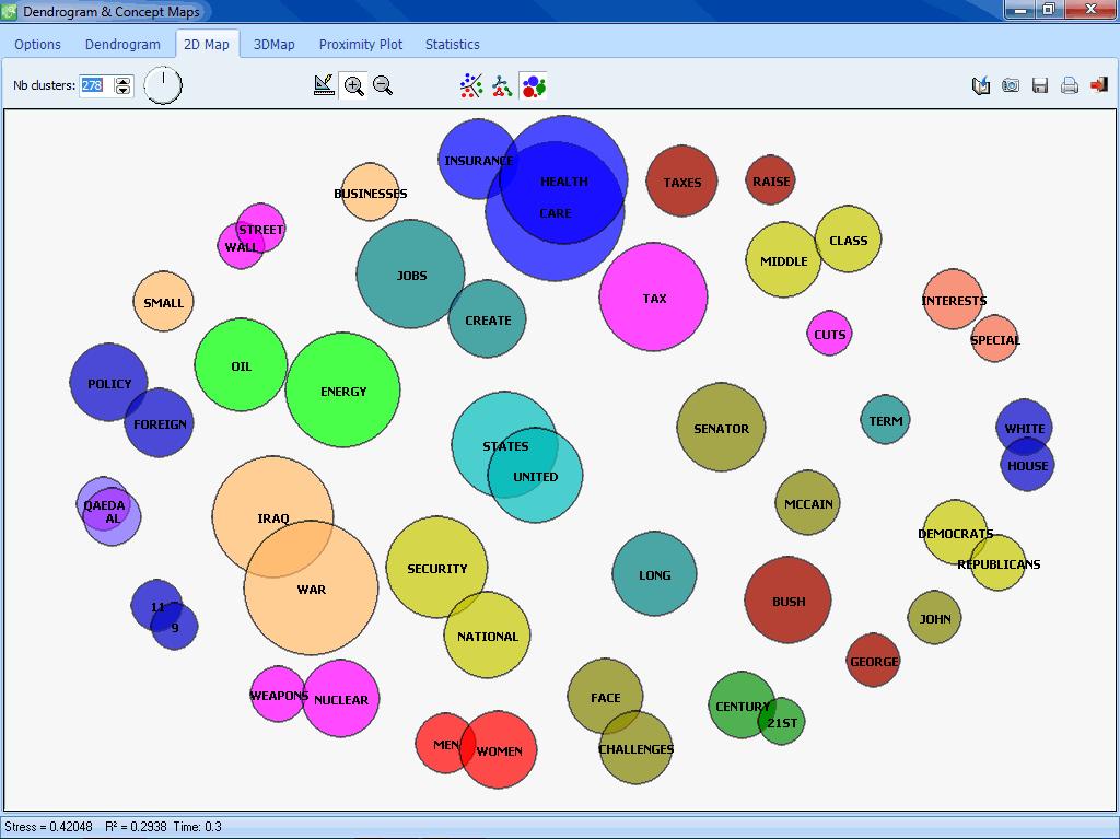 WordStat Features
